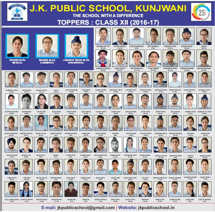 TOPPER CLASS XII (2016-17)
